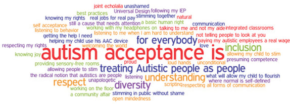 A text cloud made up of terms used in the acceptance of autistic people/ each item has a different colour.